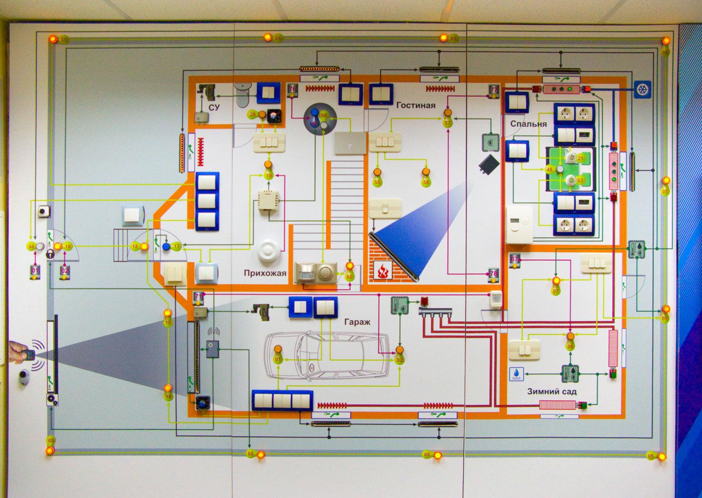 Фото умный дом схема